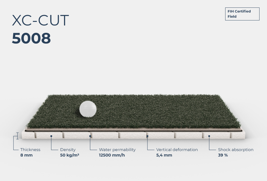 XC-CUT 5008 Hockey Trocellen ProGame