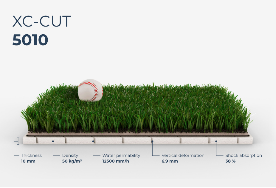 ProGame XC-CUT 5010 Baseball