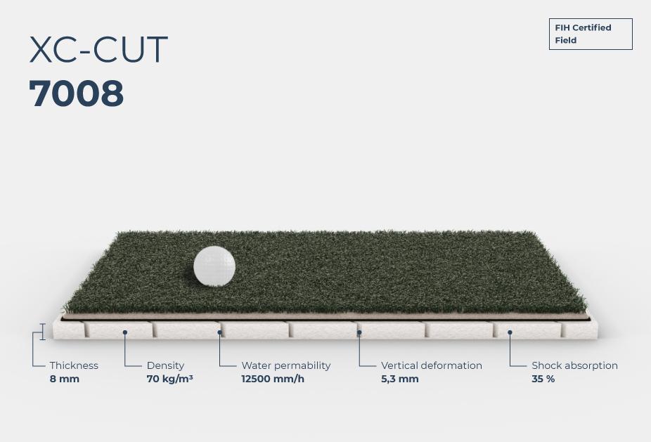 XC-CUT 7008 Hockey Trocellen ProGame