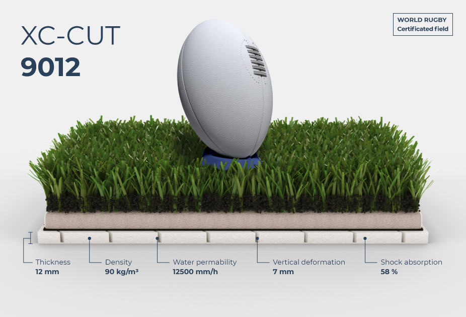 ProGame shock pad XC-CUT 9012 for rugby fields.